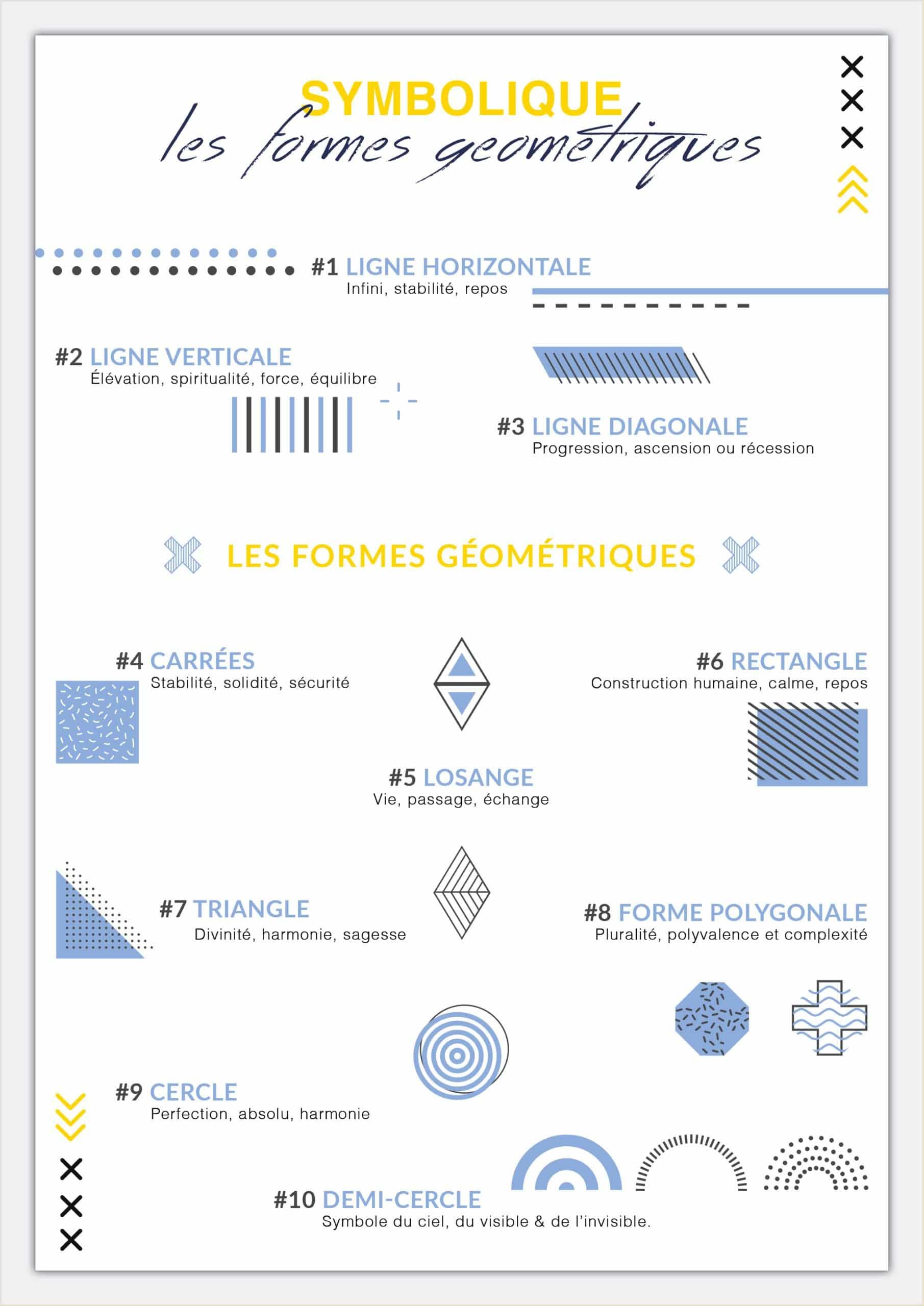 mooverflow-article-formes-geometriques