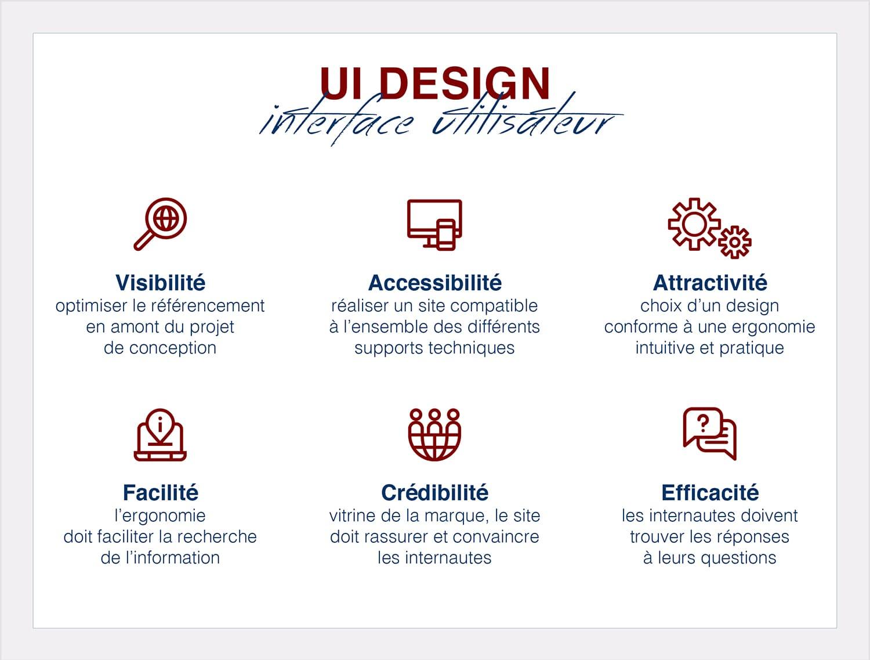 mooverflow-article-UI-Designer