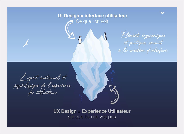 mooverflow-article-UX-Design_UI-Design